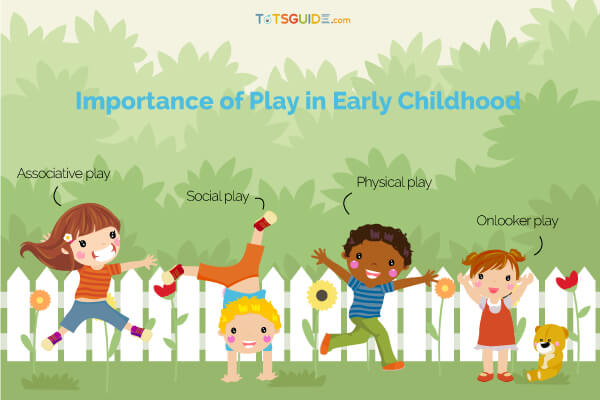 Importance of Play in an Early Childhood