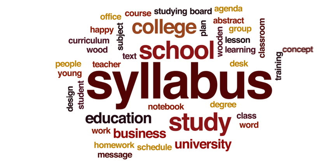 Government Jobs Exam Syllabus
