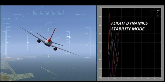 Flight Dynamics II (Stability)