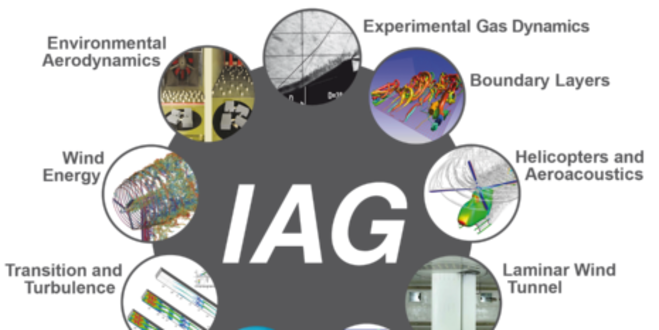 Experimental Gas/Aerodynamics