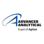 Advance Analytical Course