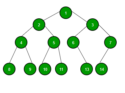 Binary Tree Data Structure *_* A tree whose elements ...