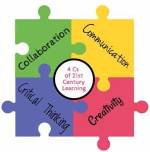 Common elements of active and engaging learning exper...