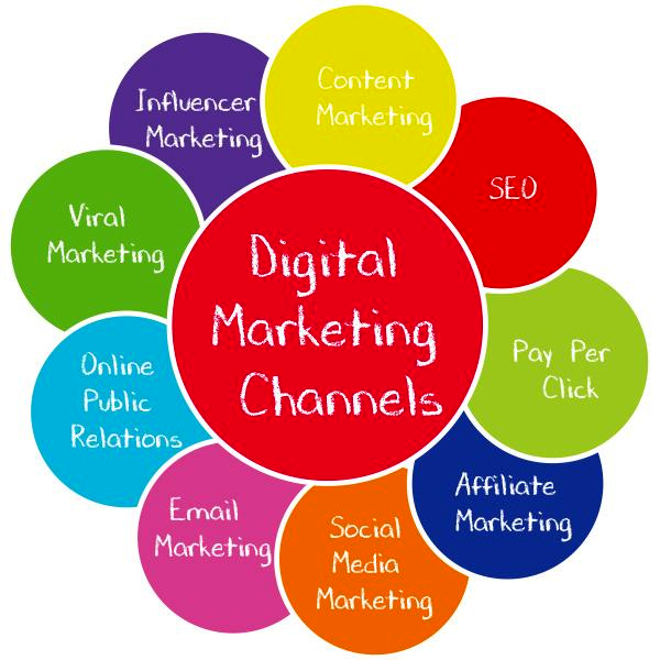 Here are the various digital marketing channels avail...