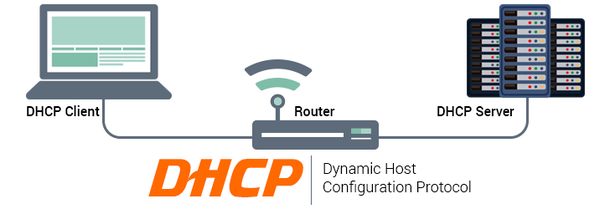 The Dynamic Host Configuration Protocol (DHCP) is a n...