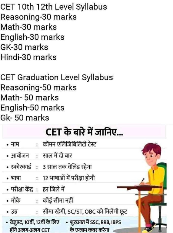 Know about CET