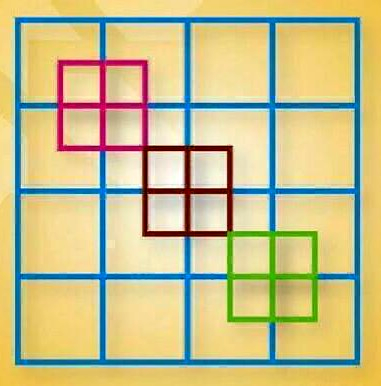 find number of square???