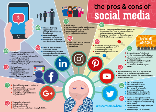 Here are some of the pros and cons of Social Media