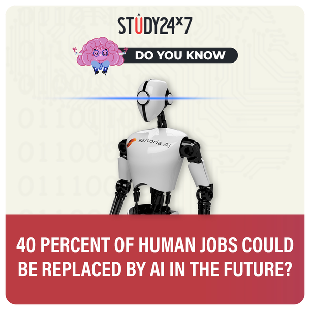 Did You Know!  40 percent of human jobs could be repl...