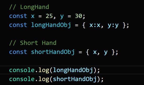 Short Hand Techniques for Javascript Developers 4. Ob...