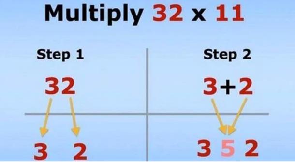 11 से कैसे गुणा करें...