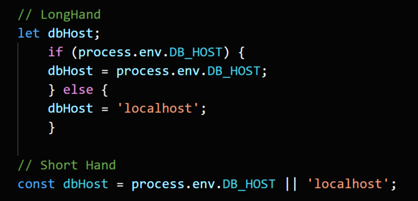 Short Hand Techniques for Javascript Developers<br>3....