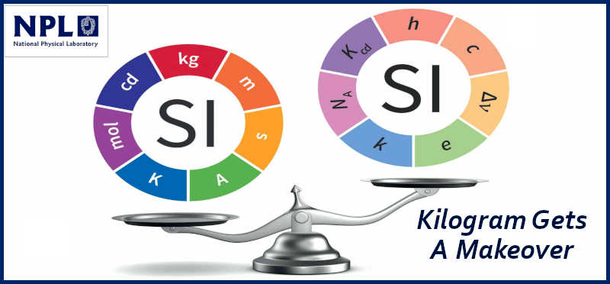The Kilogram Gets A Makeover – India  The Indian #t...