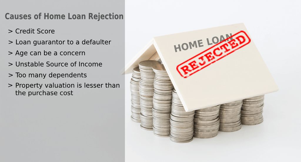 Home Loan: Causes of Home Loan Rejection