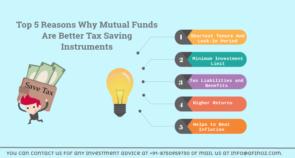 Mutual Fund: Top 5 Reasons Why Mutual Funds Are Better Tax Saving Instruments Than Others