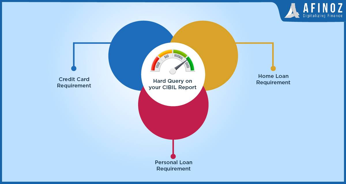 Credit Card: Know More About the Affect of Hard Inquiry in CIBIL Report - Afinoz