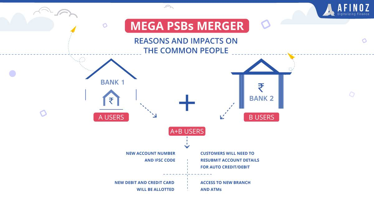 News: Mega PSBs Merger: Reasons and Impacts on The Common Man