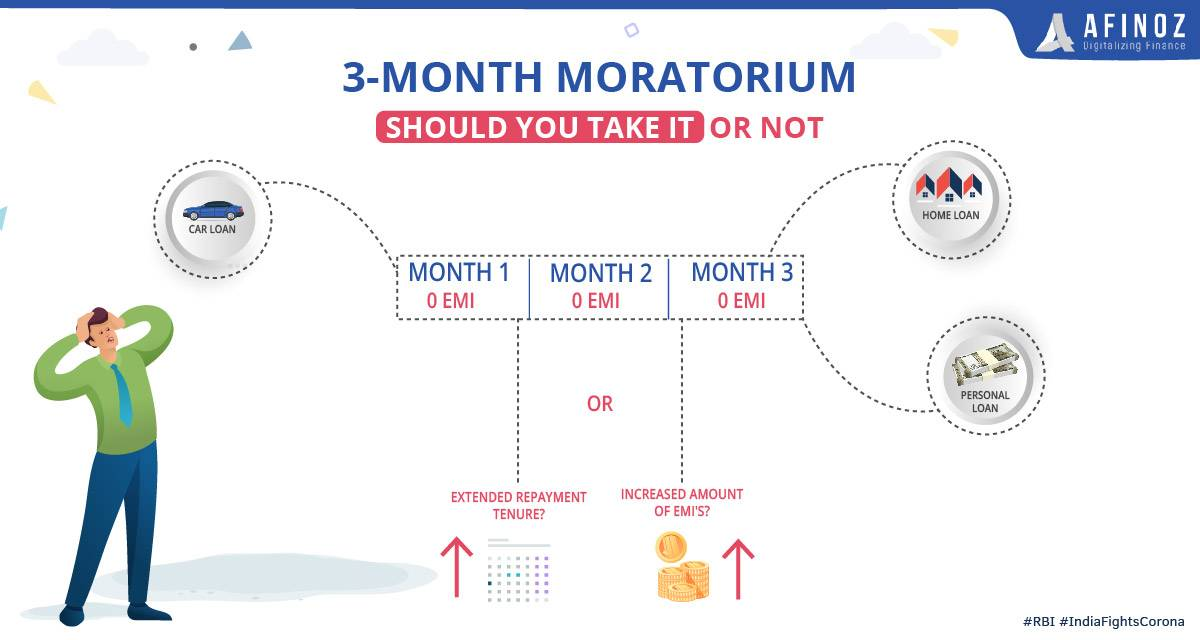 News: Why You Must Rethink On Taking the 3-Month Moratorium Before It Gets Too Late - Afinoz