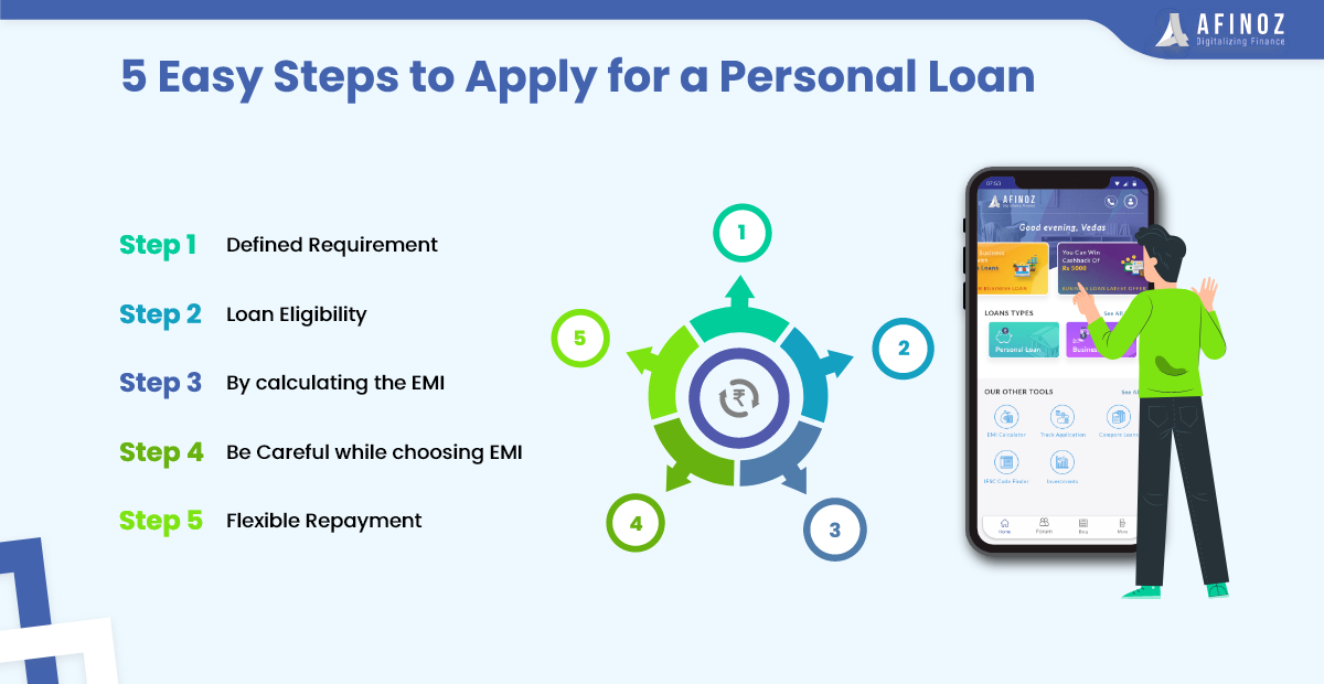 Personal Loan: How to Get a Personal Loan in 5 Easy Steps | Afinoz