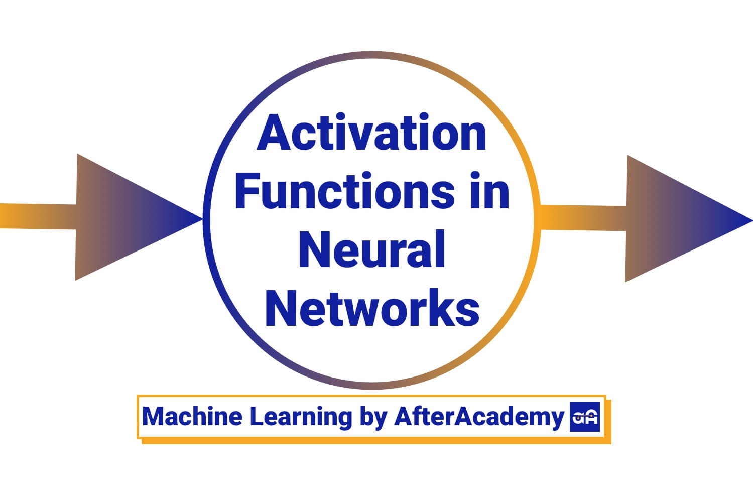 Mastering Activation Functions in Neural Networks