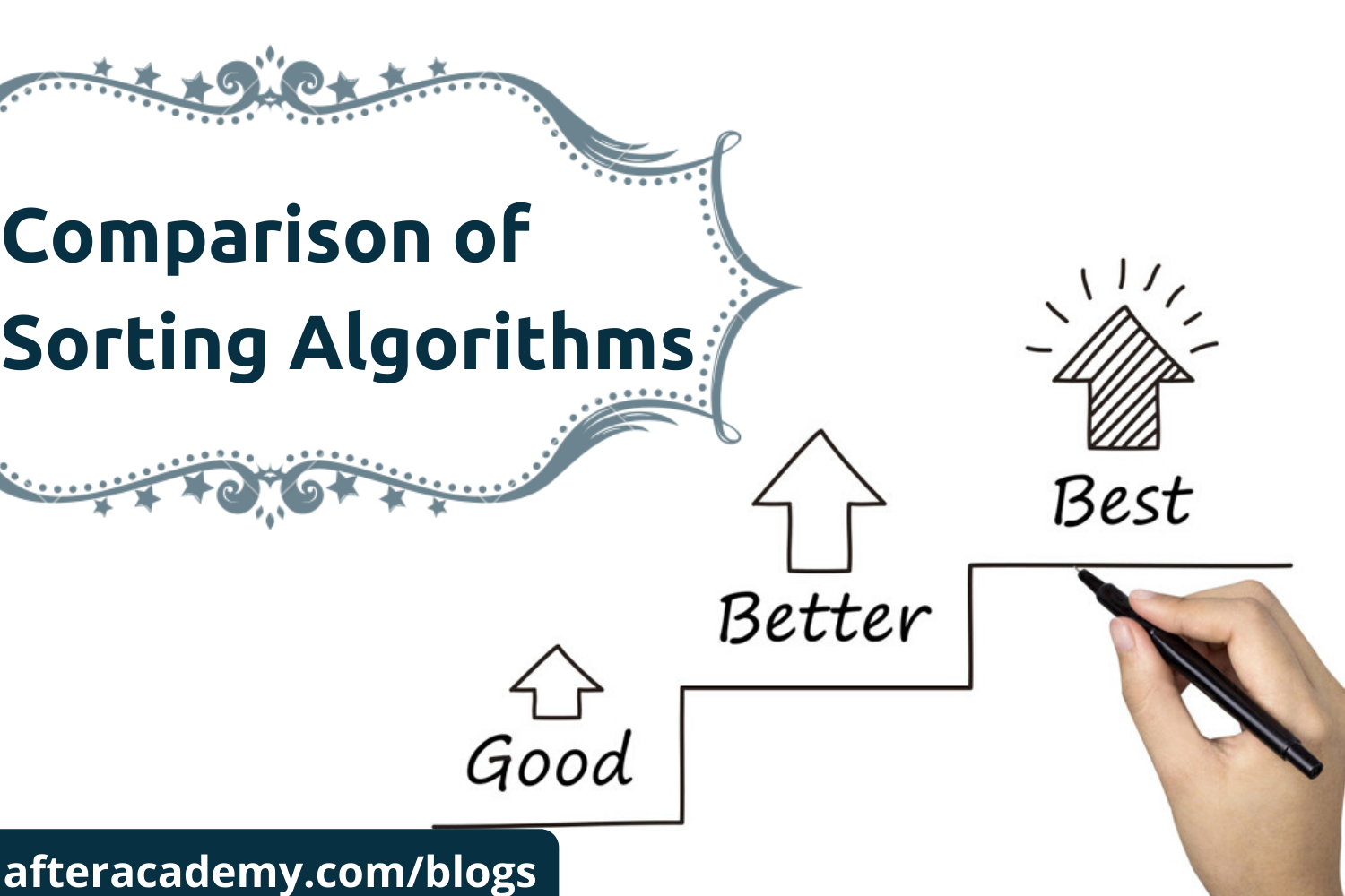 Comparison of Sorting Algorithms