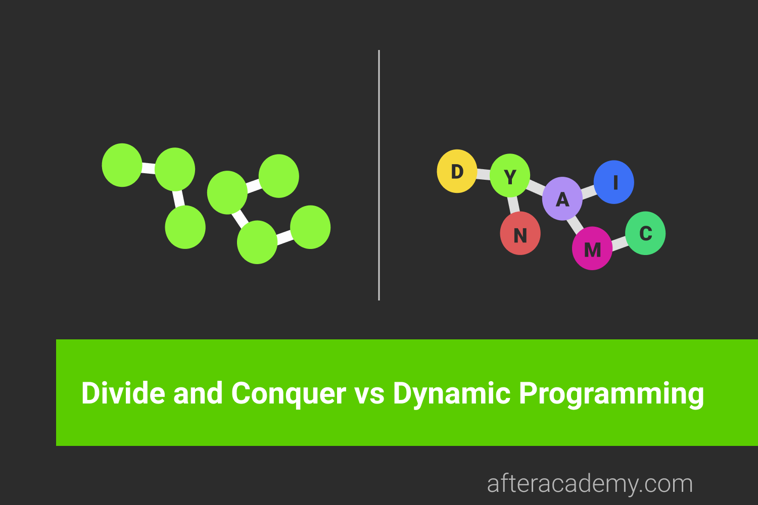 Divide & Conquer vs Dynamic Programming