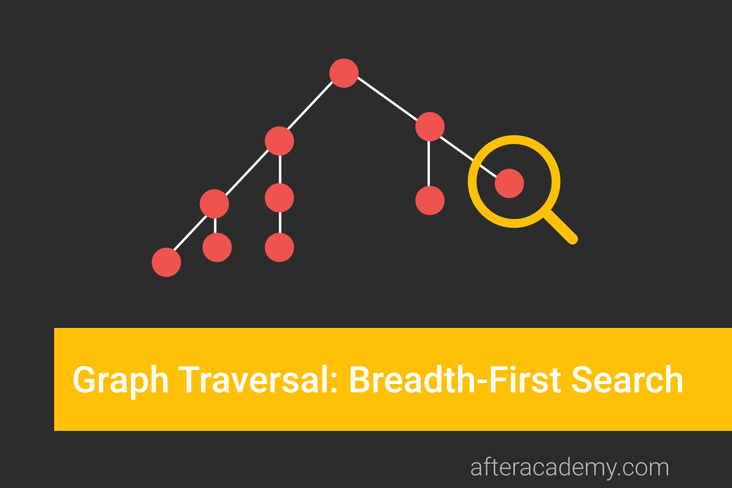Graph Traversal: Breadth First Search