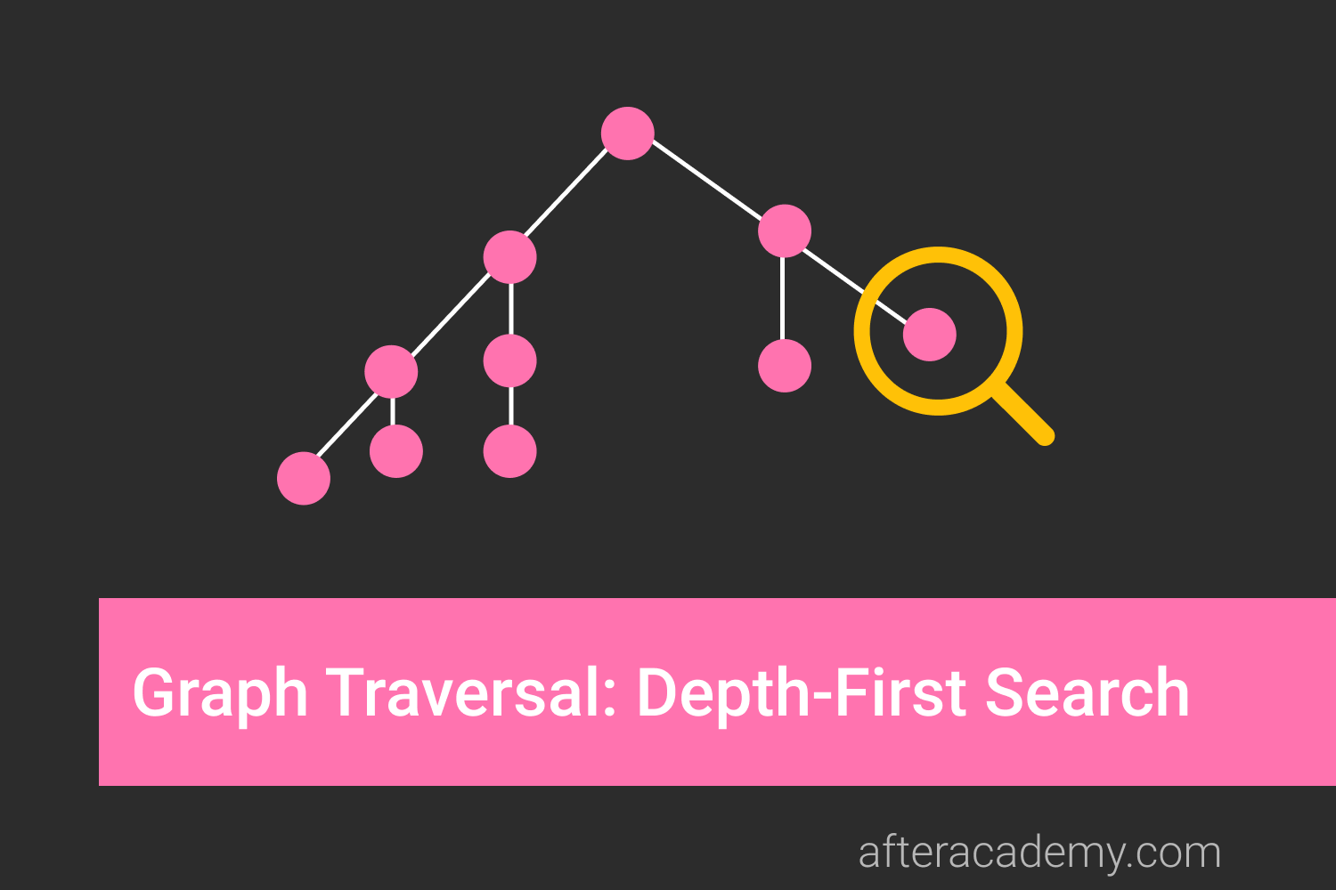 Graph Traversal: Depth First Search
