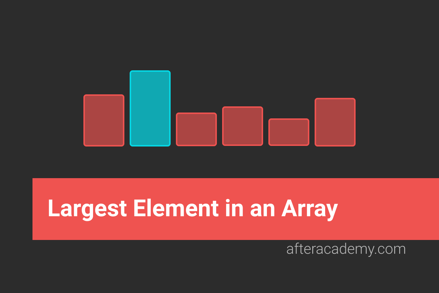 Largest Element In An Array