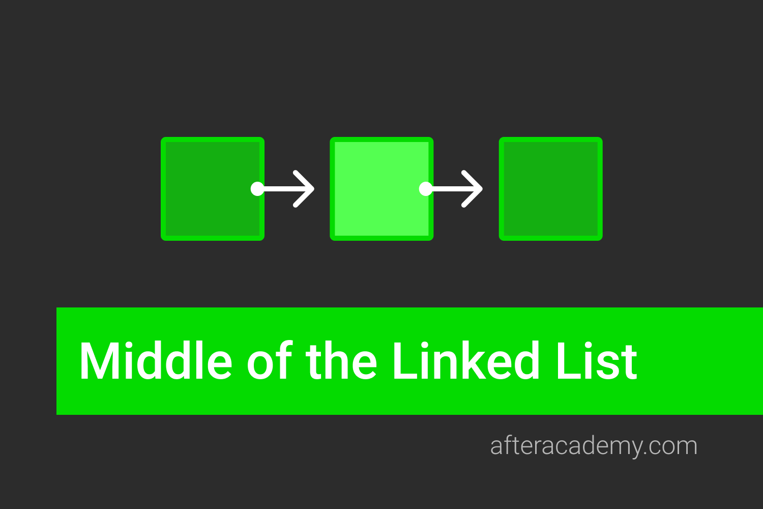 Middle Of The Linked List