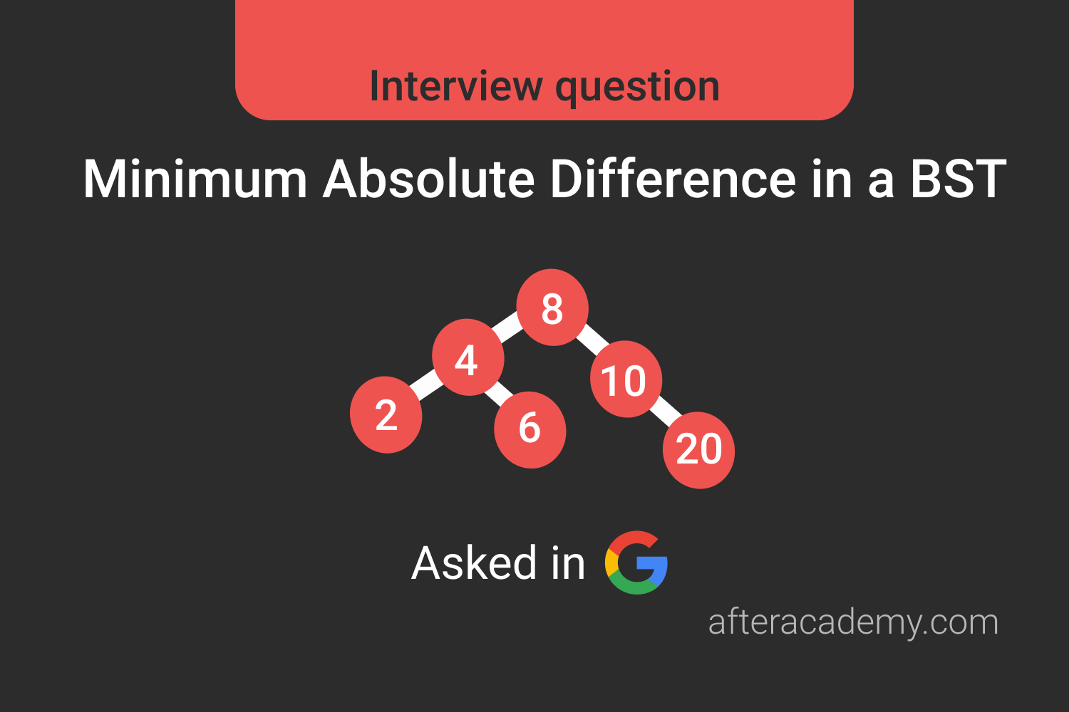Minimum Absolute Difference in a BST-Interview Problem