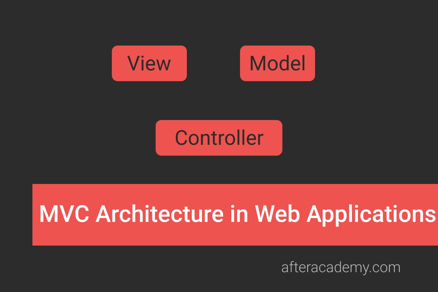 MVC Architecture in Web Applications