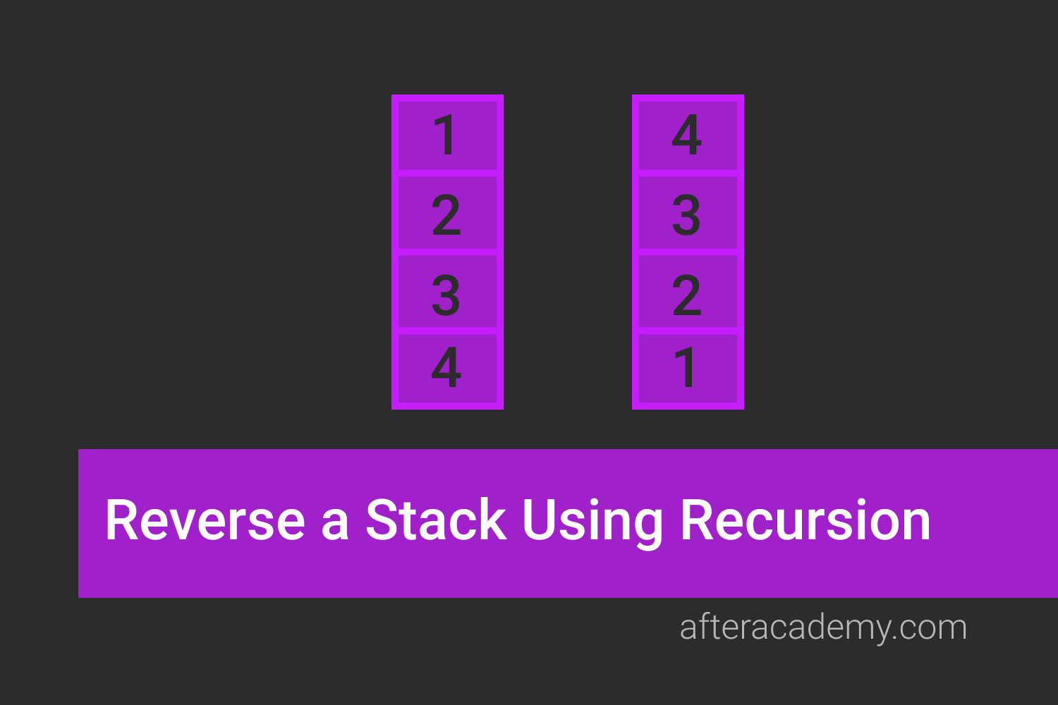 Reverse a Stack Using Recursion