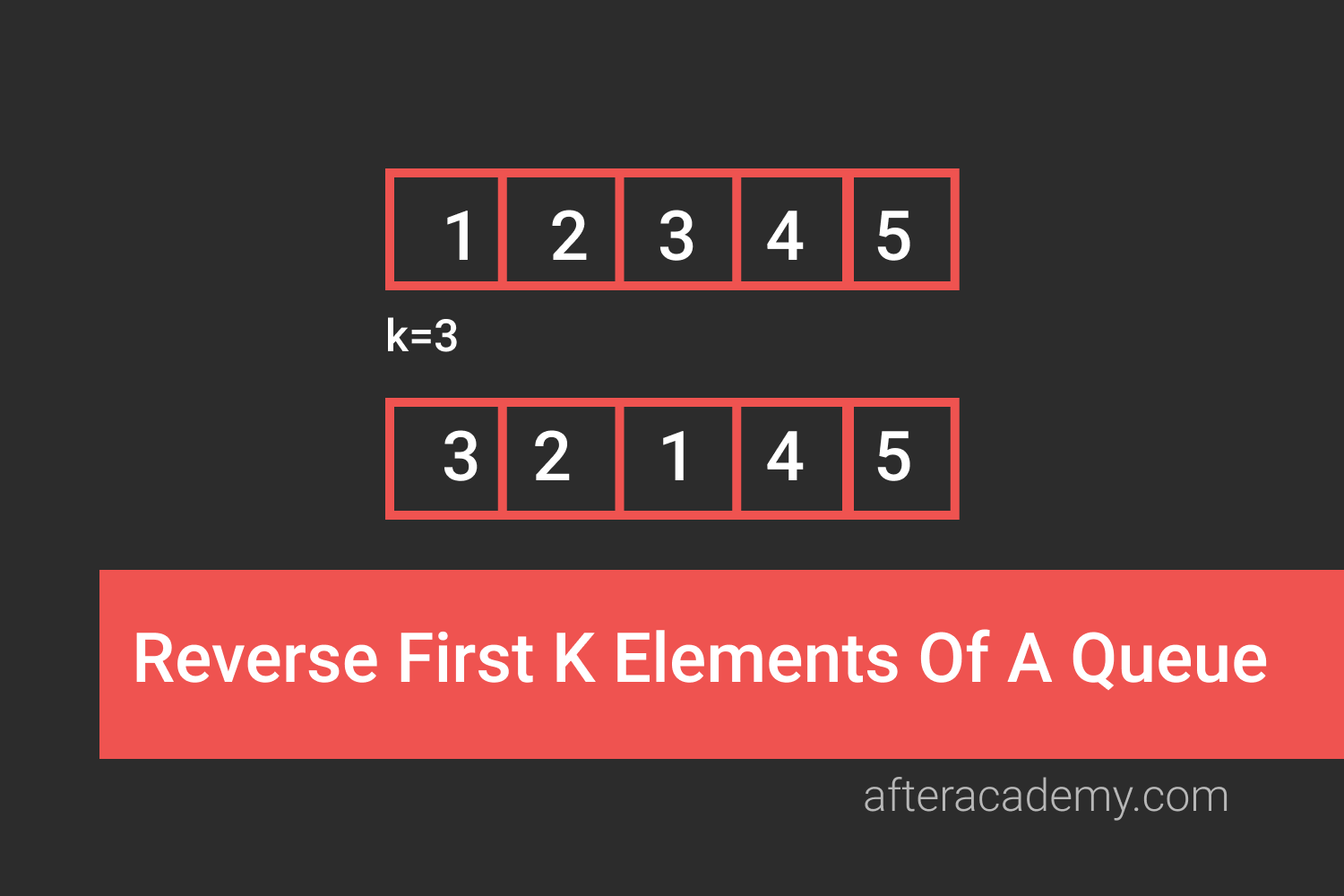 Reverse First K Elements Of A Queue