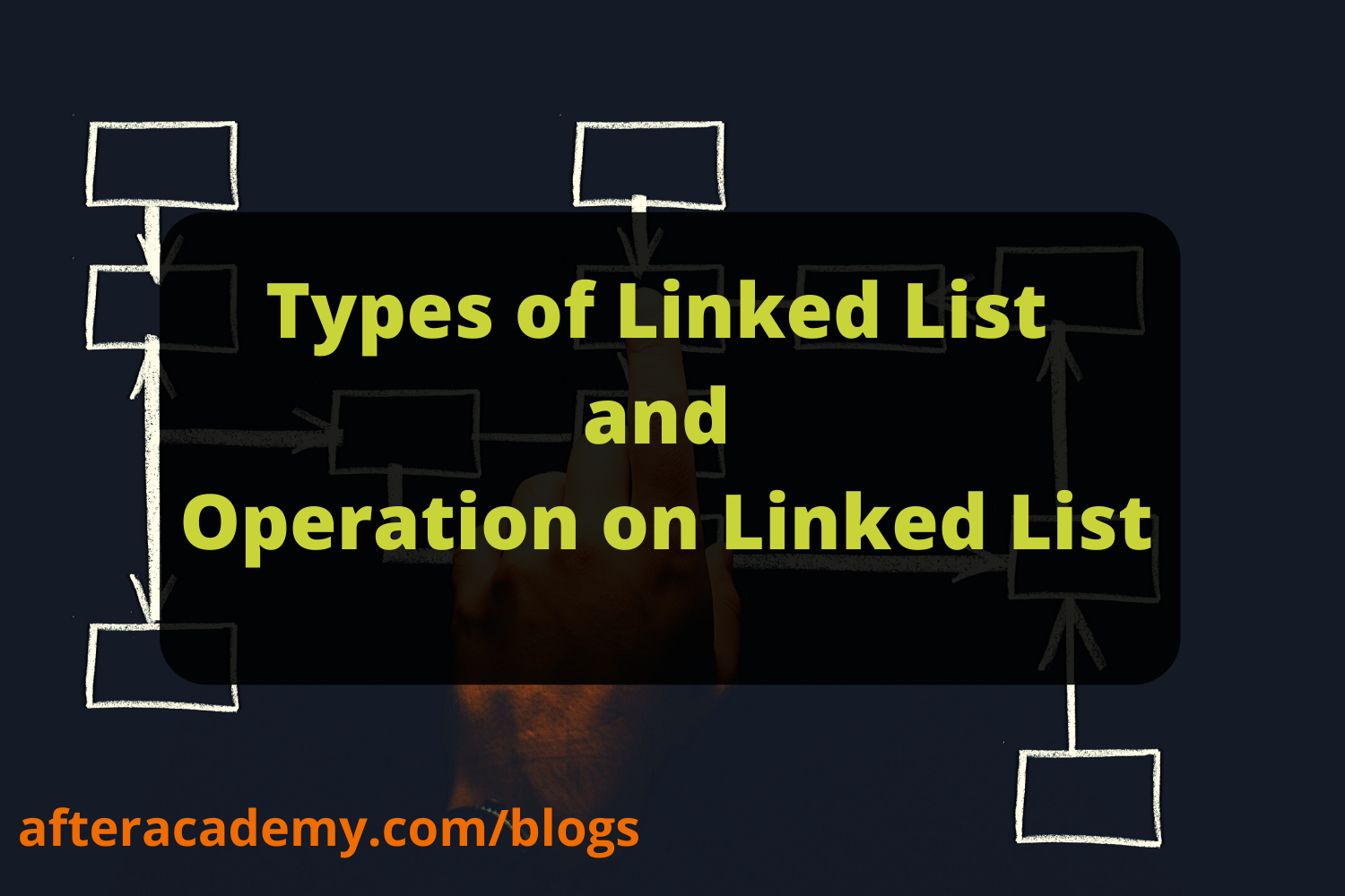 Types of Linked List and Operation on Linked List
