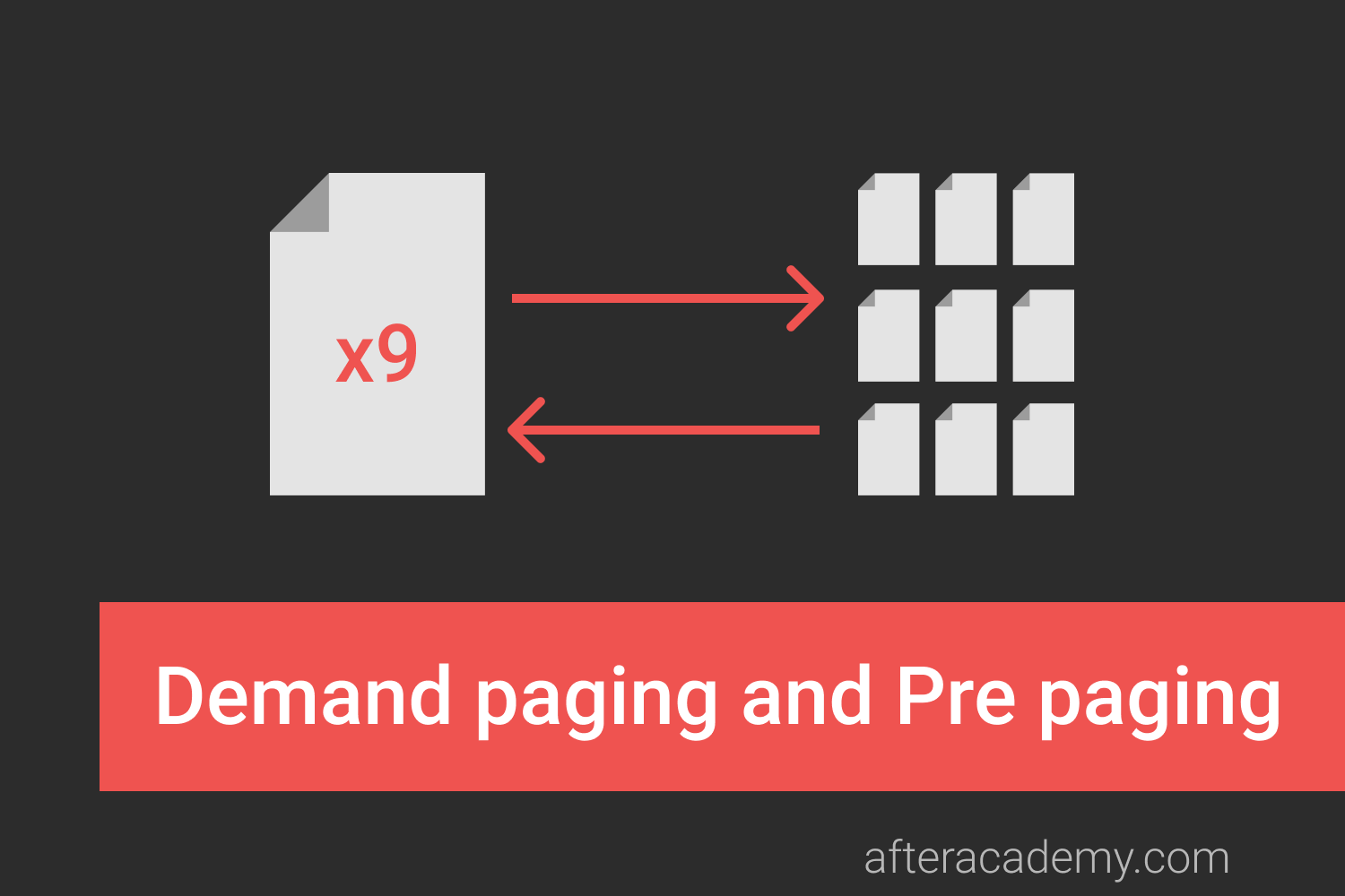 What are demand-paging and pre-paging?