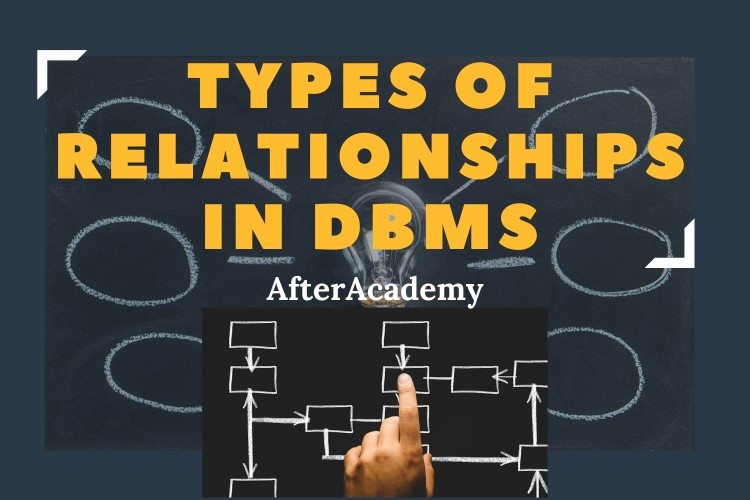 What are the different types of relationships in DBMS?