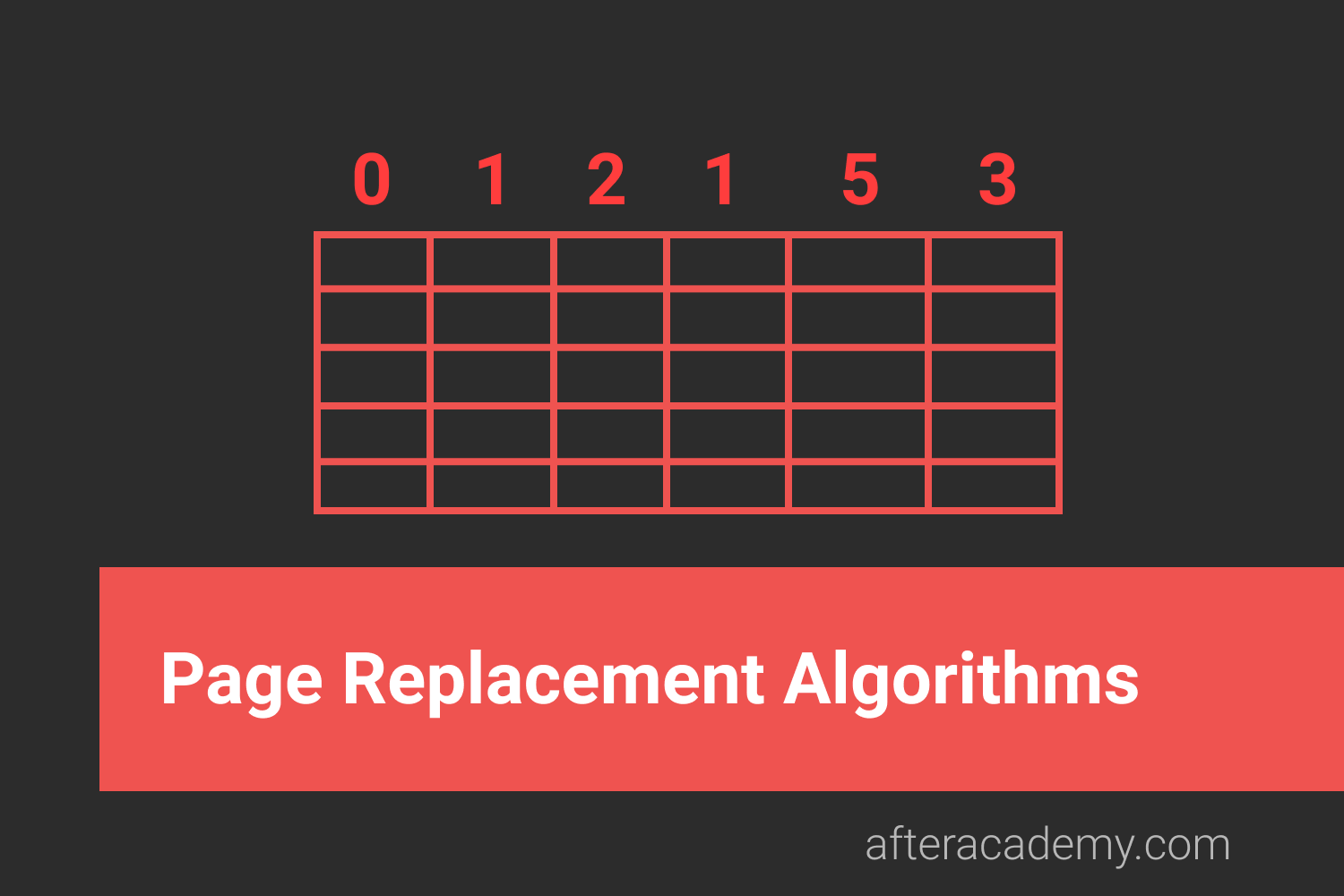 What are the Page Replacement Algorithms?