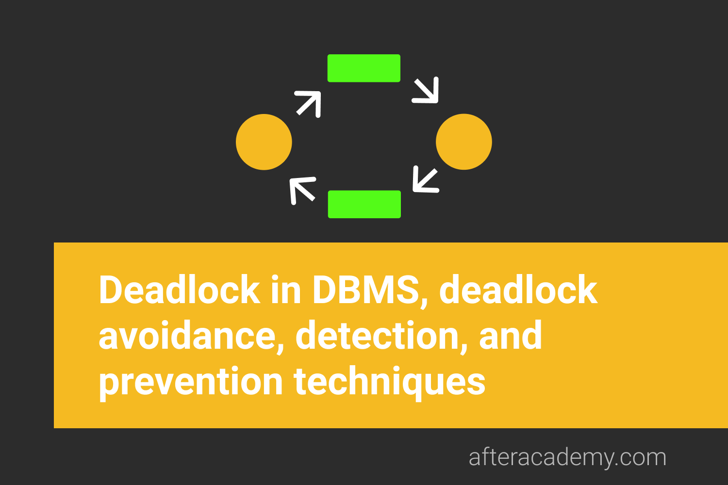 What is a Deadlock in DBMS and what are the deadlock avoidance, detection, and prevention techniques?