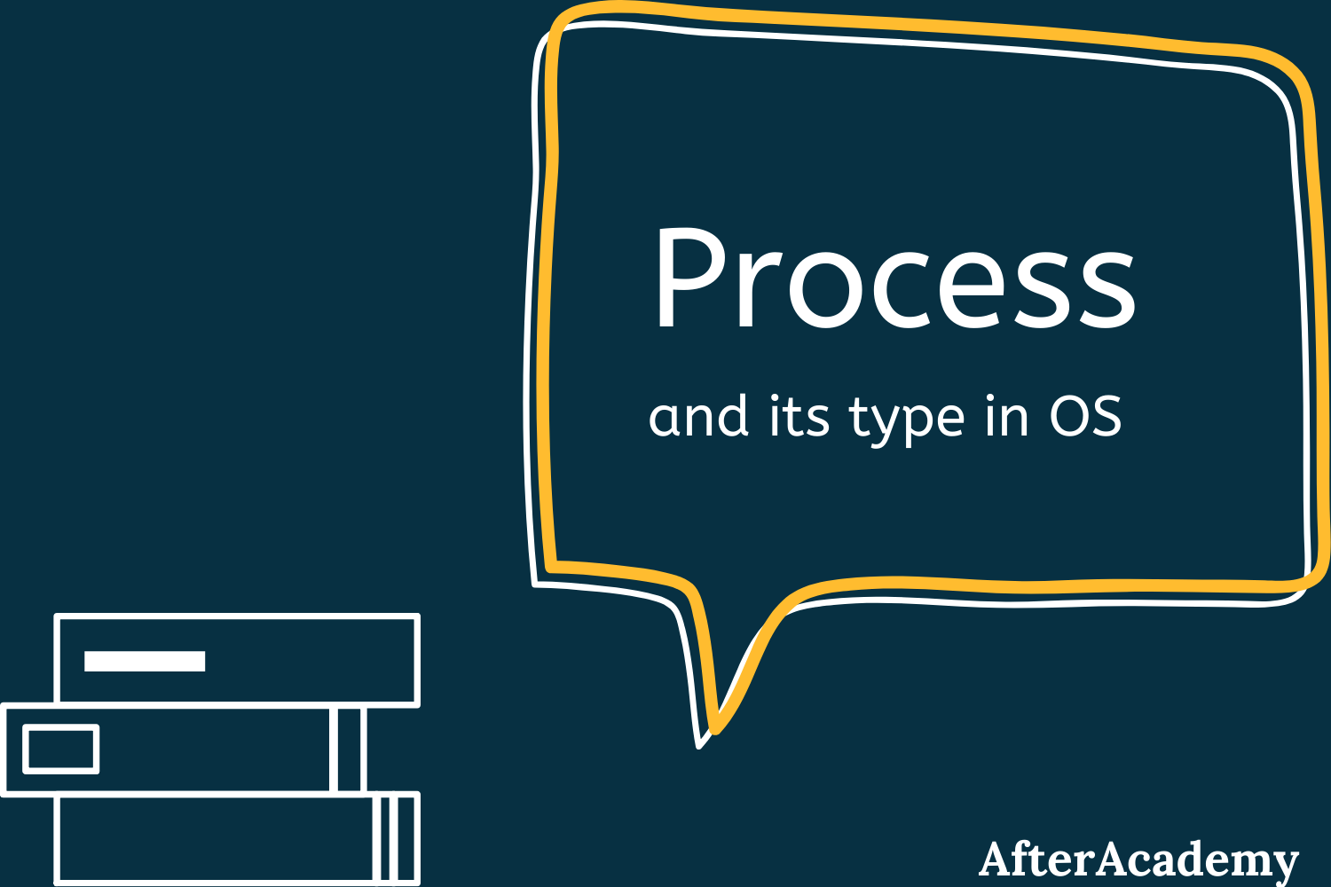 What is a Process in Operating System and what are the different states of a Process?