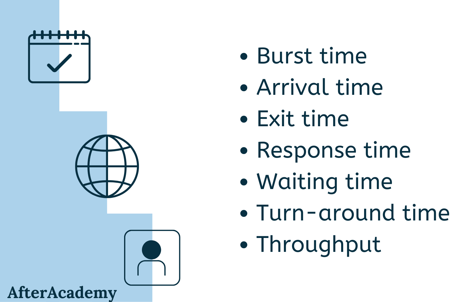 What is Burst time, Arrival time, Exit time, Response time, Waiting time, Turnaround time, and Throughput?