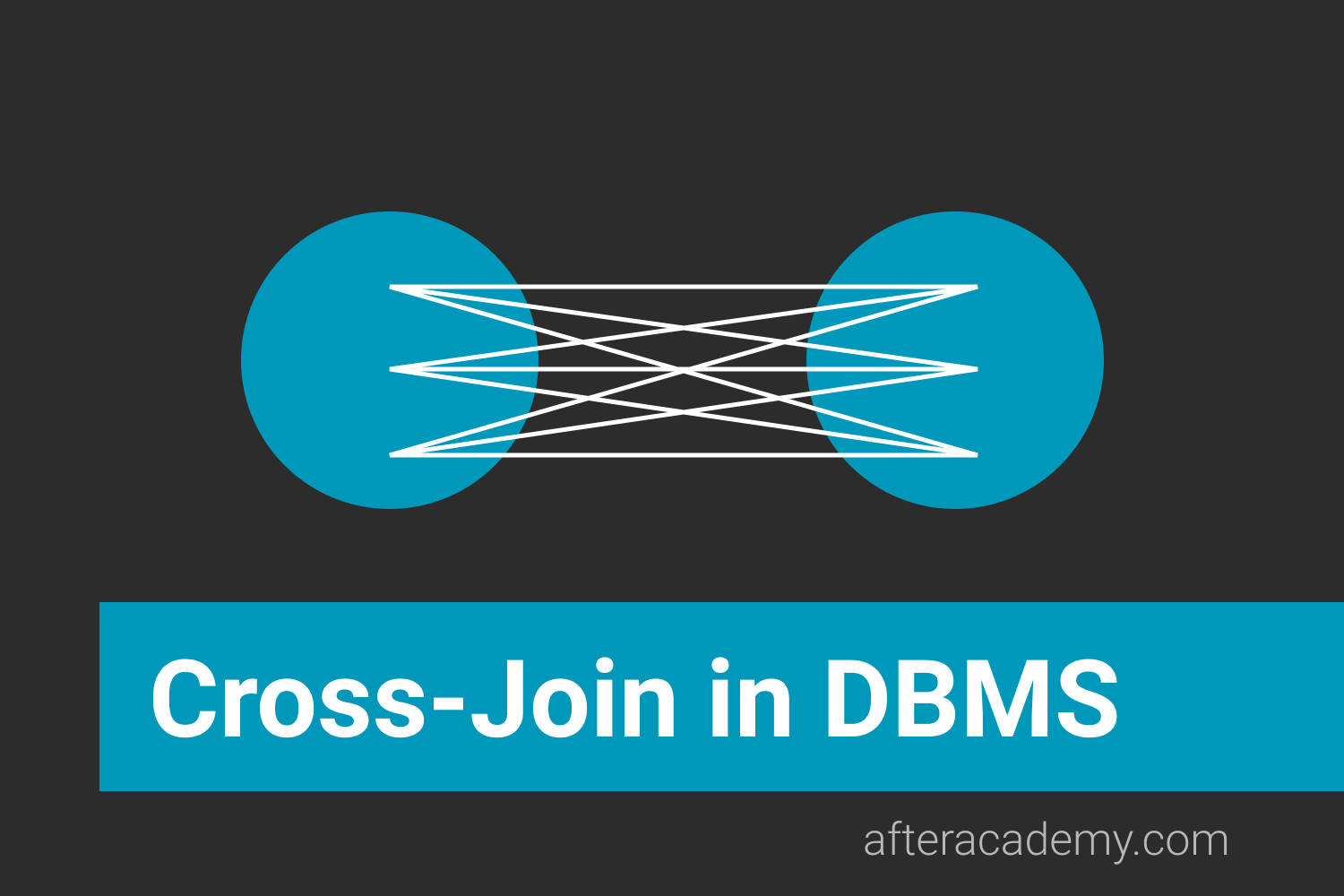 What is Cross-Join in DBMS?