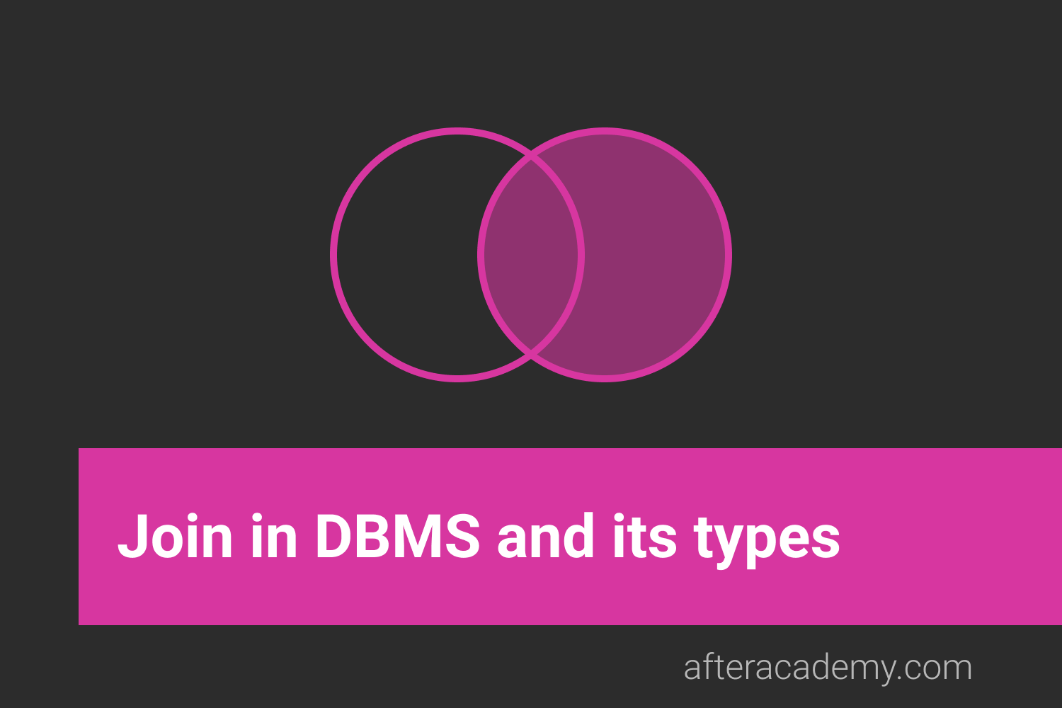 What is Join in DBMS and what are its types?