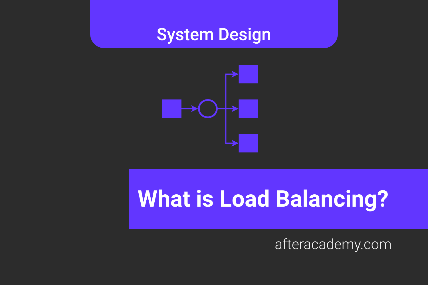 What is Load Balancing? How does it work?
