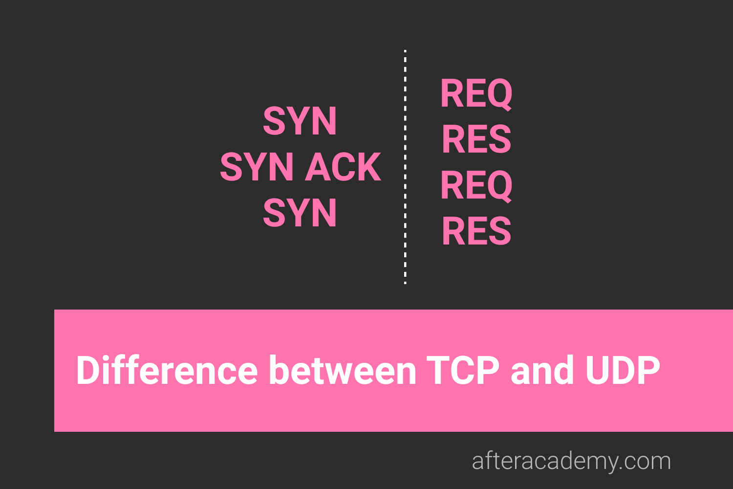 What is the difference between TCP and UDP?