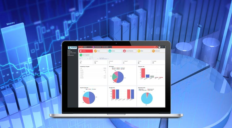 Business Intelligence (BI) Dashboard for Better Planning and Performance
