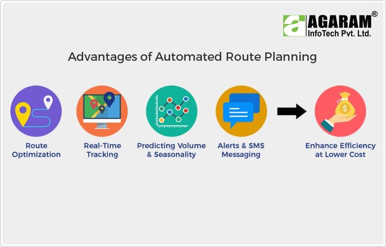 Advantages of Automated Route Planning - Agaram InfoTech