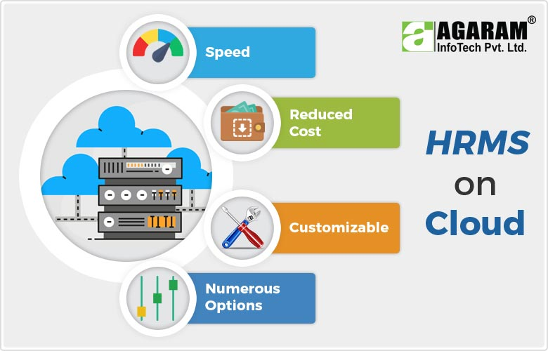 AgES HRMS on Cloud - Agaram InfoTech
