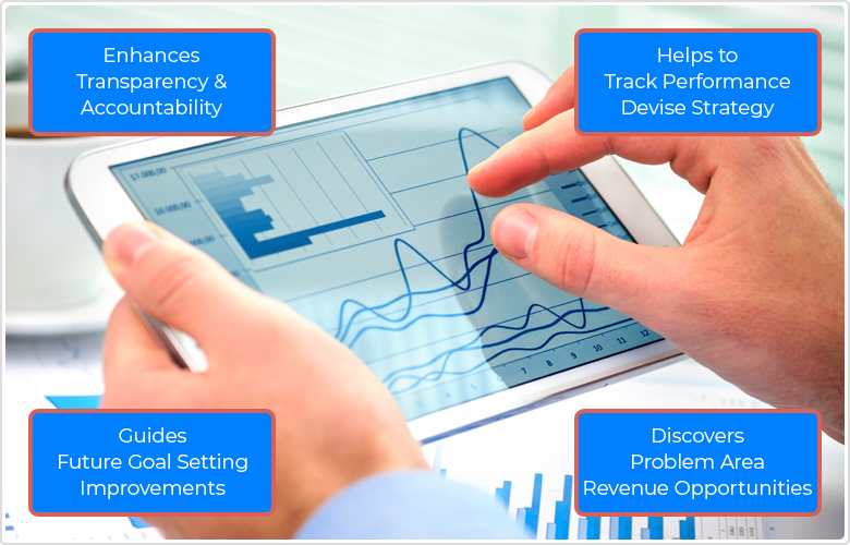 Benefits of BI Dashboard - Agaram InfoTech