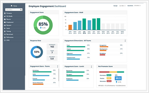 Employee Engagement Dashboard - Agaram InfoTech